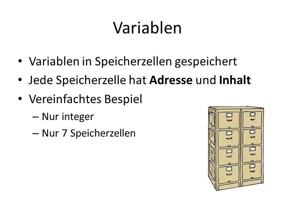 Variablen Variablen in Speicherzellen gespeichert Jede Speicherzelle hat Adresse und Inhalt Vereinfachtes Bespiel – Nur integer – Nur 7 Speicherzellen
