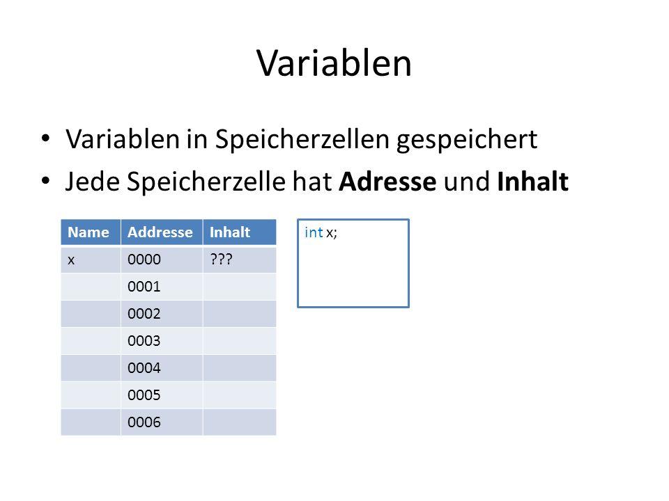 Variablen Variablen in Speicherzellen gespeichert Jede Speicherzelle hat Adresse und Inhalt NameAddresseInhalt x0000??.