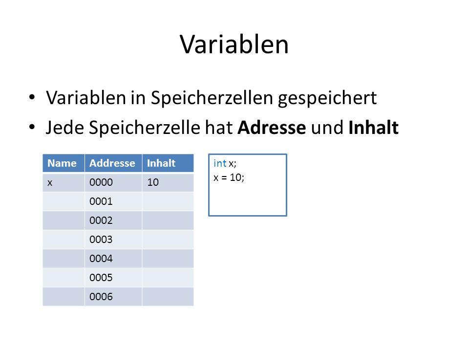 Variablen Variablen in Speicherzellen gespeichert Jede Speicherzelle hat Adresse und Inhalt NameAddresseInhalt x000010 0001 0002 0003 0004 0005 0006 int x; x = 10;