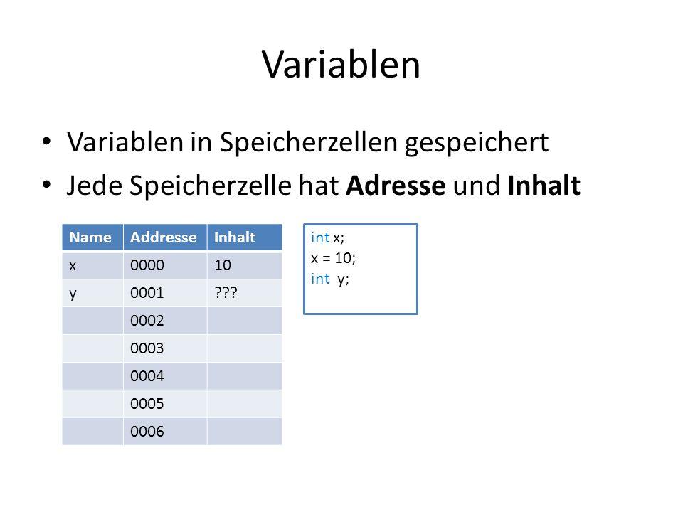 Variablen Variablen in Speicherzellen gespeichert Jede Speicherzelle hat Adresse und Inhalt NameAddresseInhalt x000010 y0001??.