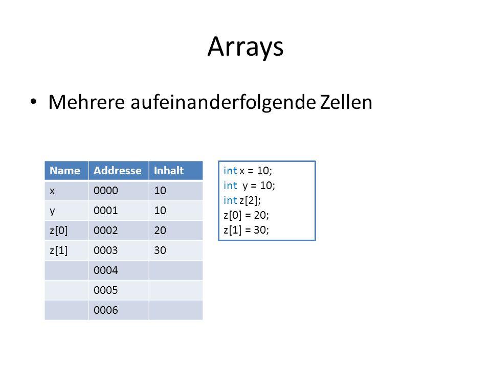 Arrays Mehrere aufeinanderfolgende Zellen NameAddresseInhalt x000010 y000110 z[0]000220 z[1]000330 0004 0005 0006 int x = 10; int y = 10; int z[2]; z[0] = 20; z[1] = 30;