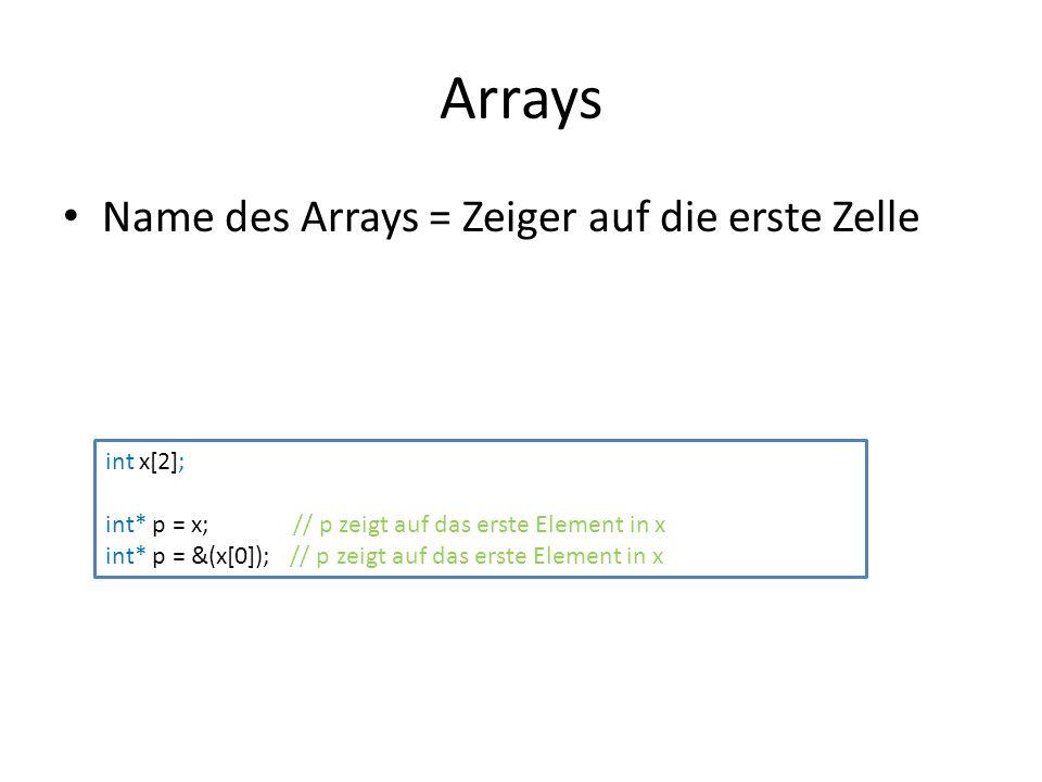 Arrays Name des Arrays = Zeiger auf die erste Zelle int x[2]; int* p = x; // p zeigt auf das erste Element in x int* p = &(x[0]); // p zeigt auf das erste Element in x