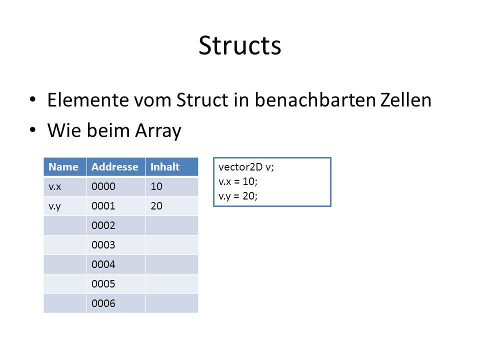 Structs Elemente vom Struct in benachbarten Zellen Wie beim Array NameAddresseInhalt v.x000010 v.y000120 0002 0003 0004 0005 0006 vector2D v; v.x = 10; v.y = 20;