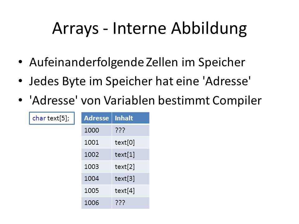Arrays - Interne Abbildung Aufeinanderfolgende Zellen im Speicher Jedes Byte im Speicher hat eine 'Adresse' 'Adresse' von Variablen bestimmt Compiler