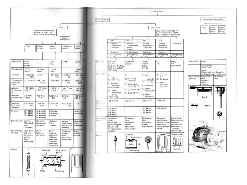 Folienkondensatoren C L ESR R ESR R isol