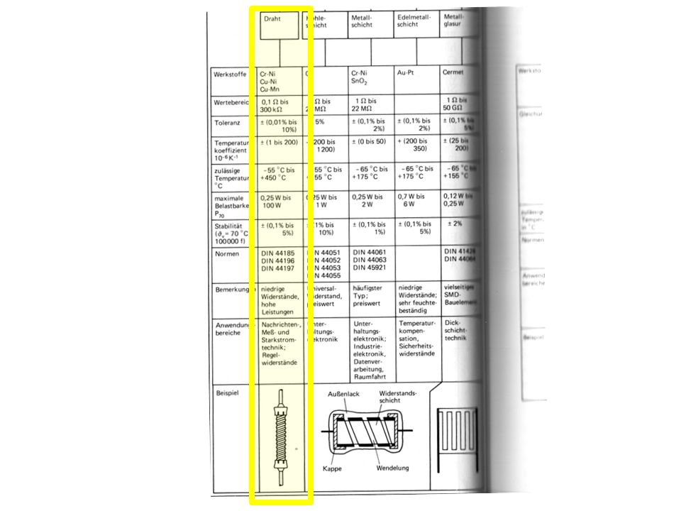 Drahtwiderstände - hohe Belastbarkeit - grosser Temperaturbereich - hohe Selbstinduktivität - teuer - Nachrichten-, Mess- und Starkstromtechnik - Regelwiderstände