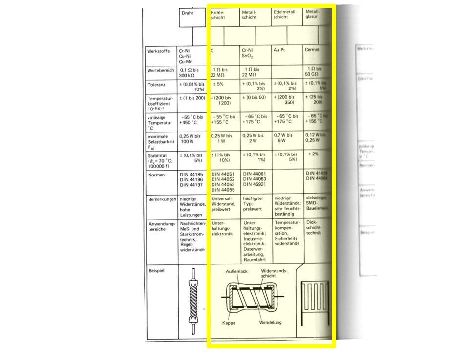 Elektrolytkondensator - Gepolt - sehr hohe Kapazität - fest oder flüssig - flüssig: Temperatur festgelegt - Energiespeicher - Siebung