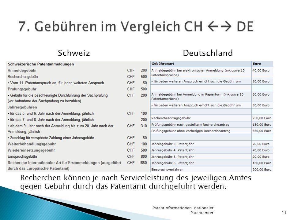 Schweiz Deutschland Patentinformationen nationaler Patentämter11 Recherchen können je nach Serviceleistung des jeweiligen Amtes gegen Gebühr durch das