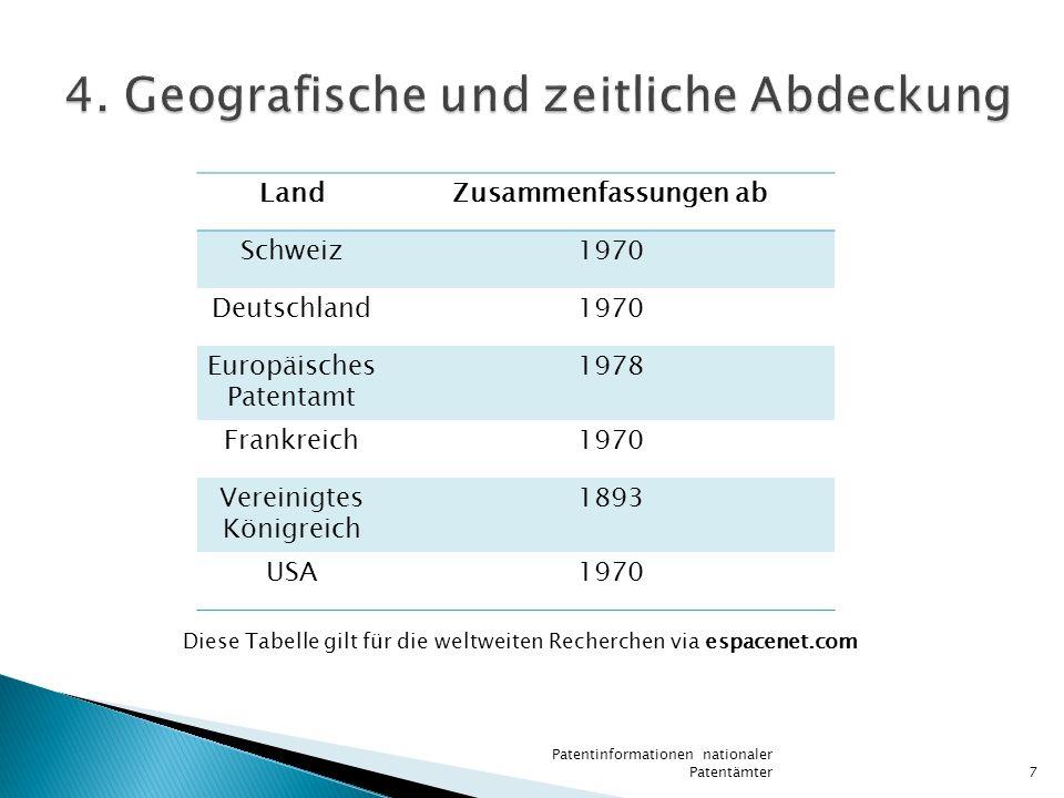 LandZusammenfassungen ab Schweiz1970 Deutschland1970 Europäisches Patentamt 1978 Frankreich1970 Vereinigtes Königreich 1893 USA1970 Patentinformatione