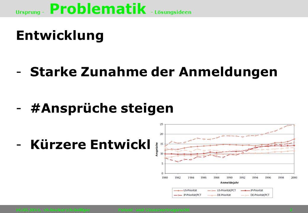Entwicklung -Starke Zunahme der Anmeldungen -#Ansprüche steigen -Kürzere Entwicklungszyklen 16.05.2011, ch.becker|ch.bolligerPatent- und Lizenzvertrag