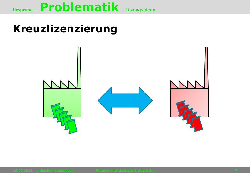 Kreuzlizenzierung 16.05.2011, ch.becker|ch.bolligerPatent- und Lizenzvertragsrecht7 Ursprung - Problematik - Lösungsideen