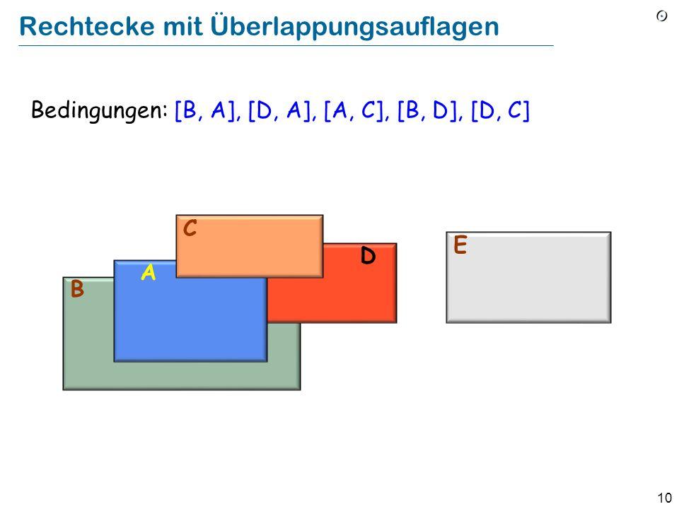 10 Rechtecke mit Überlappungsauflagen B D A C E Bedingungen: [B, A], [D, A], [A, C], [B, D], [D, C]