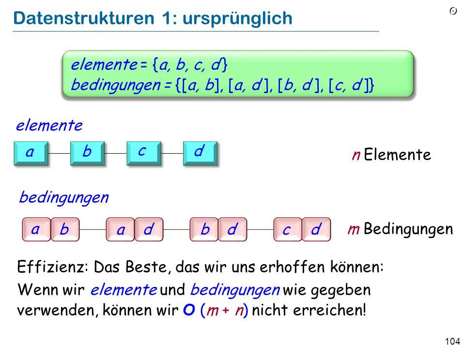 104 Datenstrukturen 1: ursprünglich elemente = {a, b, c, d } bedingungen = {[a, b], [a, d ], [b, d ], [c, d ]} Effizienz: Das Beste, das wir uns erhoffen können: Wenn wir elemente und bedingungen wie gegeben verwenden, können wir O (m + n) nicht erreichen.