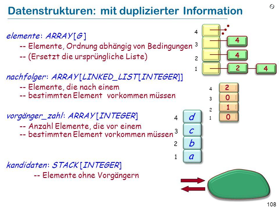 108 Datenstrukturen: mit duplizierter Information elemente : ARRAY [G ] -- Elemente, Ordnung abhängig von Bedingungen -- (Ersetzt die ursprüngliche Liste) nachfolger : ARRAY [LINKED_LIST [INTEGER]] -- Elemente, die nach einem -- bestimmten Element vorkommen müssen vorgänger_zahl : ARRAY [INTEGER] -- Anzahl Elemente, die vor einem -- bestimmten Element vorkommen müssen kandidaten : STACK [INTEGER] -- Elemente ohne Vorgängern 2 1 3 4 2 4 4 4 b a c d 2 1 3 4 2 1 3 4 2 1 0 0