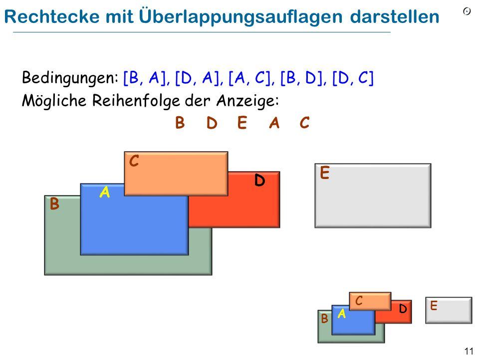 11 Rechtecke mit Überlappungsauflagen darstellen B D A C E BD EAC Bedingungen: [B, A], [D, A], [A, C], [B, D], [D, C] Mögliche Reihenfolge der Anzeige: B D A C E
