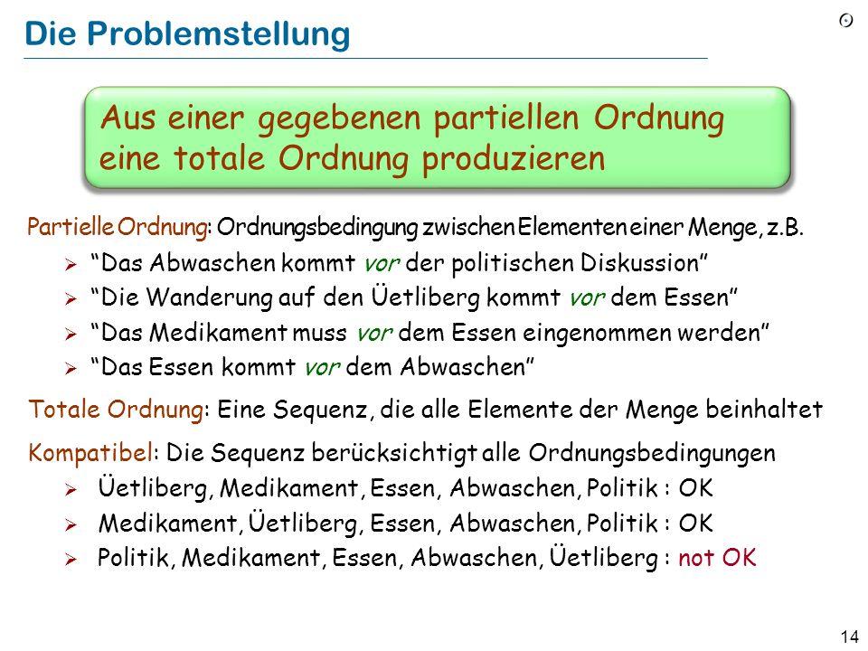 14 Die Problemstellung Partielle Ordnung: Ordnungsbedingung zwischen Elementen einer Menge, z.B.