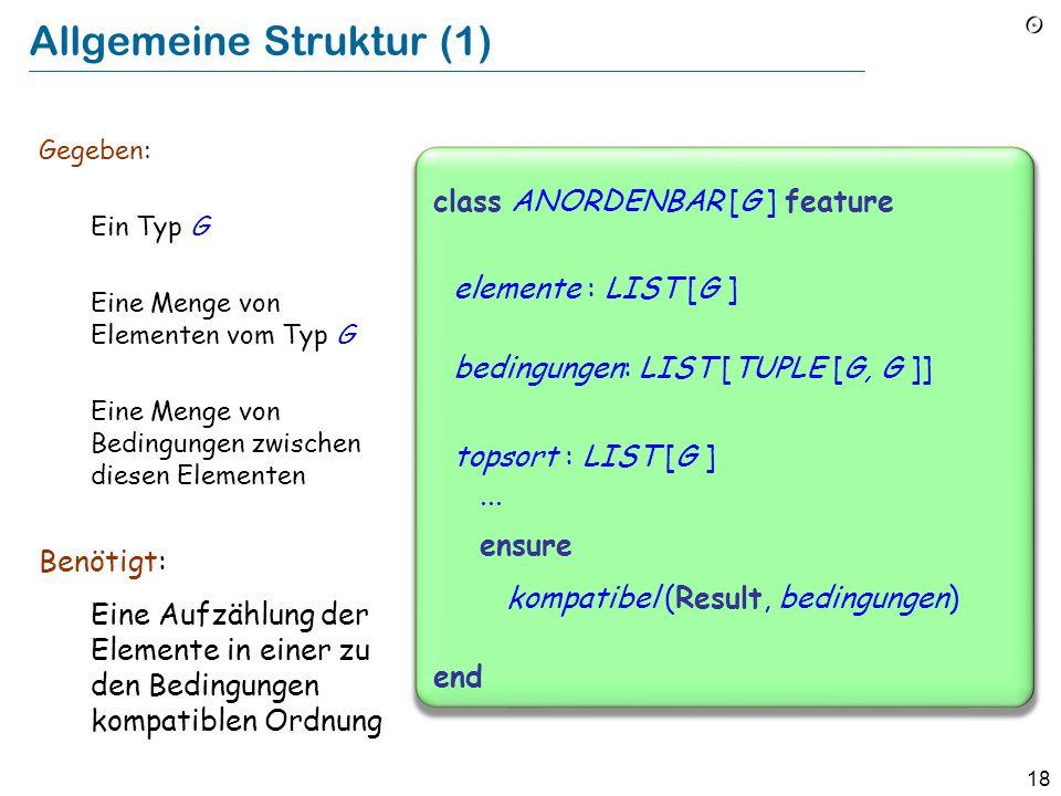 18 end class ANORDENBAR [G ] feature Allgemeine Struktur (1) Gegeben: Ein Typ G Eine Menge von Elementen vom Typ G Eine Menge von Bedingungen zwischen diesen Elementen Benötigt: Eine Aufzählung der Elemente in einer zu den Bedingungen kompatiblen Ordnung bedingungen: LIST [TUPLE [G, G ]] topsort : LIST [G ]...