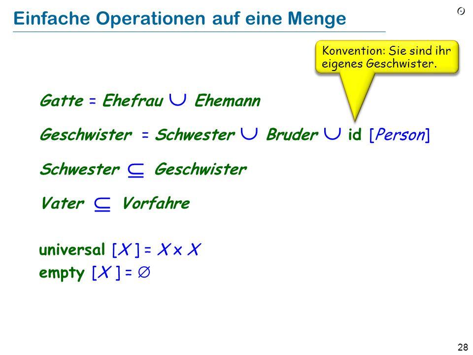 28 Einfache Operationen auf eine Menge Gatte = Ehefrau Ehemann Geschwister = Schwester Bruder id [Person] Schwester Geschwister Vater Vorfahre universal [X ] = X x X empty [X ] = Konvention: Sie sind ihr eigenes Geschwister.