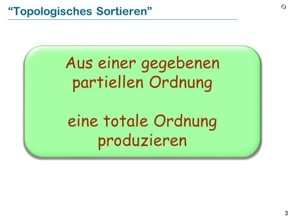 3 Topologisches Sortieren Aus einer gegebenen partiellen Ordnung eine totale Ordnung produzieren