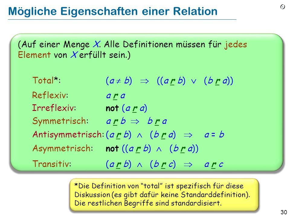 30 Mögliche Eigenschaften einer Relation (Auf einer Menge X.
