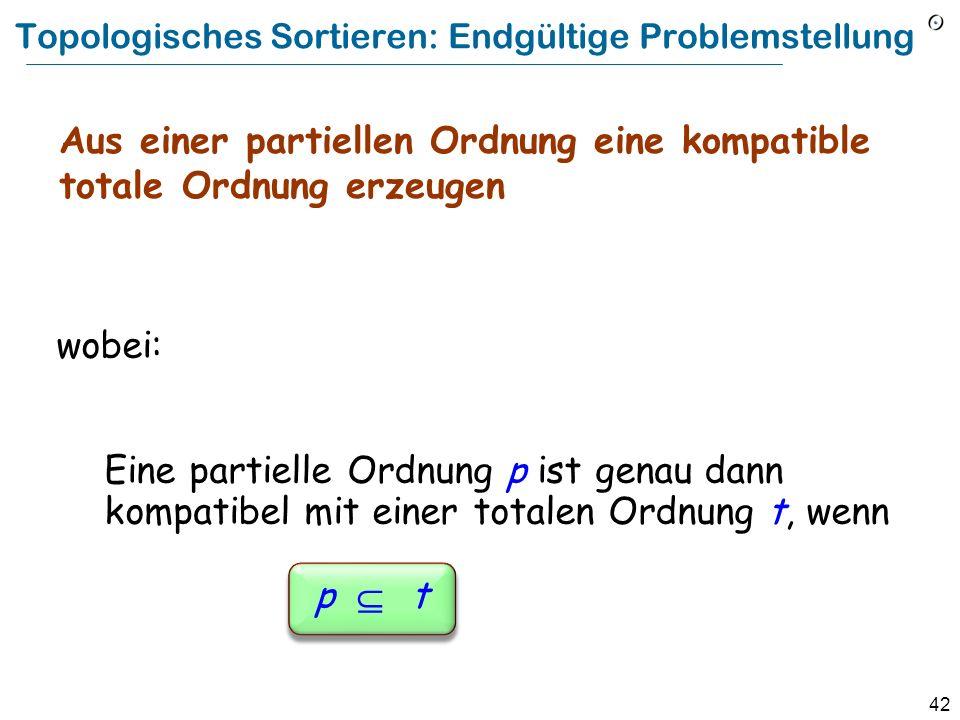 42 Topologisches Sortieren: Endgültige Problemstellung Aus einer partiellen Ordnung eine kompatible totale Ordnung erzeugen wobei: Eine partielle Ordnung p ist genau dann kompatibel mit einer totalen Ordnung t, wenn p t