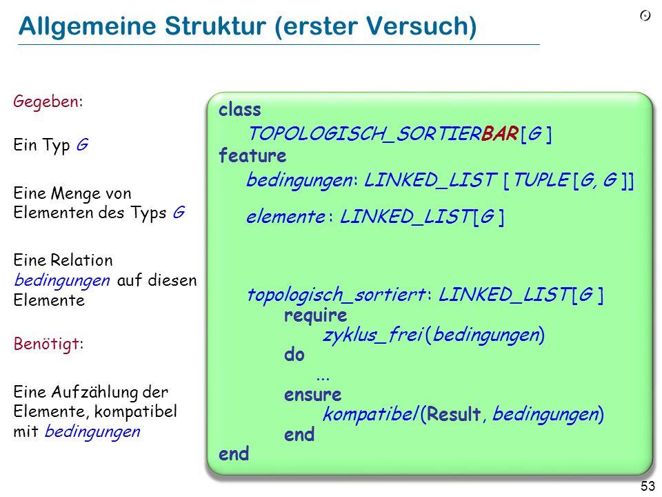53 Allgemeine Struktur (erster Versuch) Gegeben: Ein Typ G Eine Menge von Elementen des Typs G Eine Relation bedingungen auf diesen Elemente Benötigt: Eine Aufzählung der Elemente, kompatibel mit bedingungen class TOPOLOGISCH_SORTIERBAR [G ] feature bedingungen : LINKED_LIST [TUPLE [G, G ]] elemente : LINKED_LIST [G ] topologisch_sortiert : LINKED_LIST [G ] require zyklus_frei (bedingungen) do...
