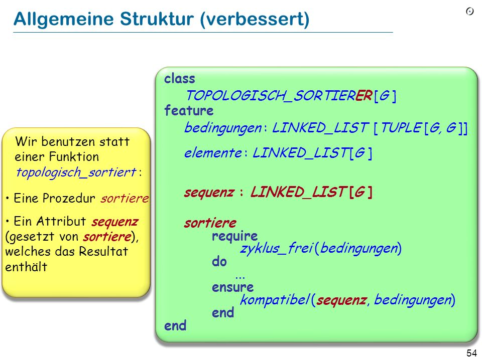 54 Allgemeine Struktur (verbessert) class TOPOLOGISCH_SORTIERER [G ] feature bedingungen : LINKED_LIST [TUPLE [G, G ]] elemente : LINKED_LIST [G ] sequenz : LINKED_LIST [G ] sortiere require zyklus_frei (bedingungen) do...