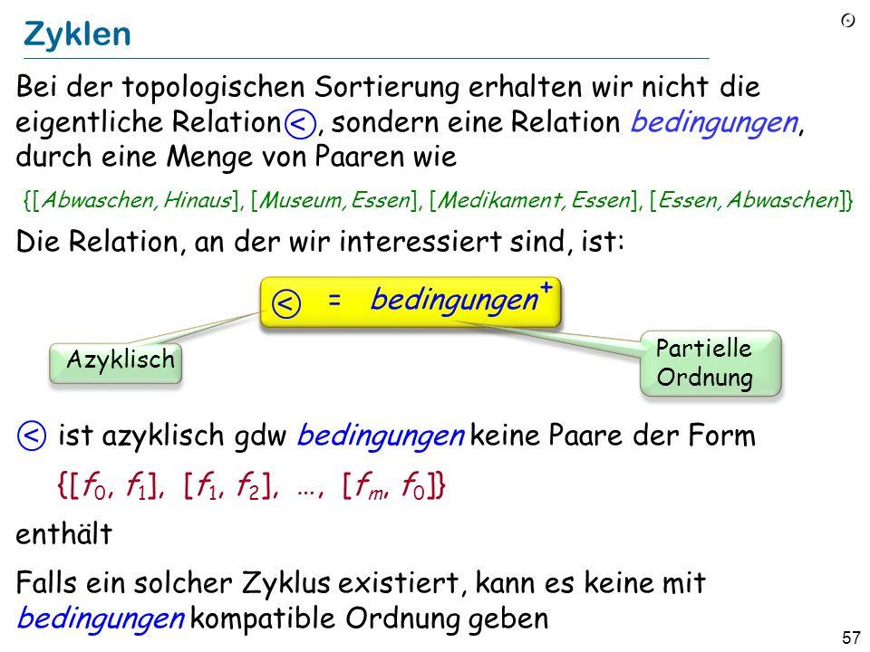 57 Zyklen Bei der topologischen Sortierung erhalten wir nicht die eigentliche Relation, sondern eine Relation bedingungen, durch eine Menge von Paaren wie {[Abwaschen, Hinaus], [Museum, Essen], [Medikament, Essen], [Essen, Abwaschen]} Die Relation, an der wir interessiert sind, ist: = bedingungen + ist azyklisch gdw bedingungen keine Paare der Form {[f 0, f 1 ], [f 1, f 2 ], …, [f m, f 0 ]} enthält Falls ein solcher Zyklus existiert, kann es keine mit bedingungen kompatible Ordnung geben < < < Partielle Ordnung Azyklisch