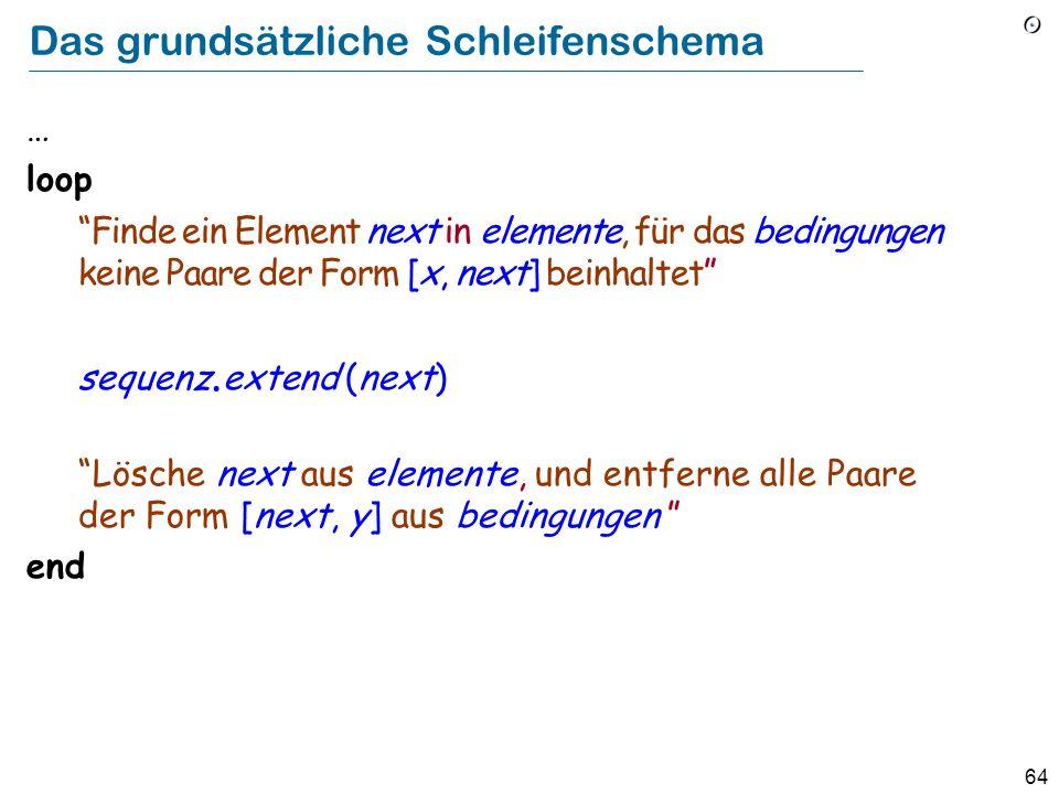 64 Das grundsätzliche Schleifenschema … loop Finde ein Element next in elemente, für das bedingungen keine Paare der Form [x, next] beinhaltet sequenz.