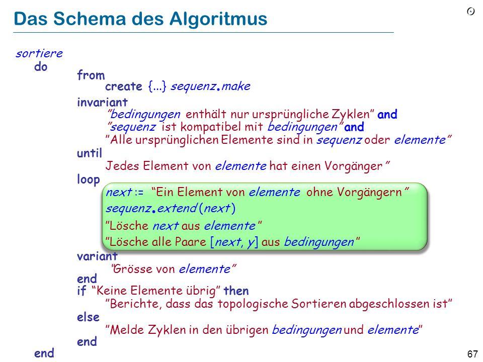 67 Das Schema des Algoritmus sortiere do from create {...} sequenz. make invariant bedingungen enthält nur ursprüngliche Zyklen and sequenz ist kompat