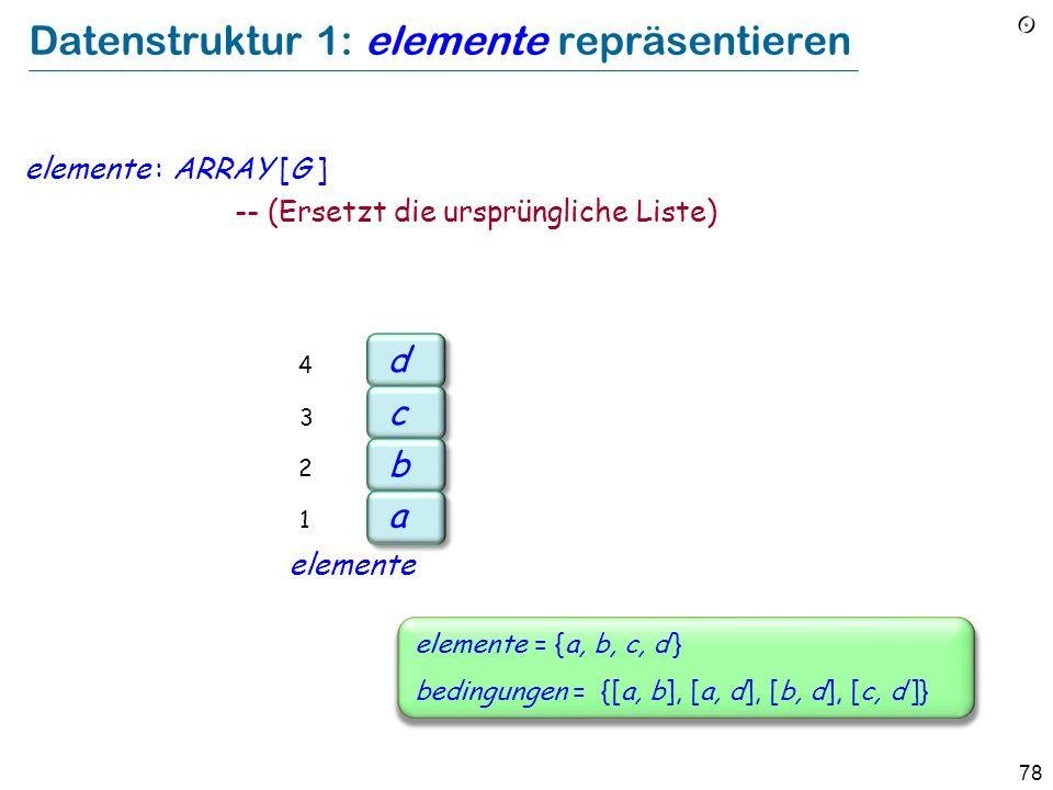 78 Datenstruktur 1: elemente repräsentieren elemente : ARRAY [G ] -- (Ersetzt die ursprüngliche Liste) b a c d 2 1 3 4 elemente elemente = {a, b, c, d } bedingungen = {[a, b], [a, d], [b, d], [c, d ]}