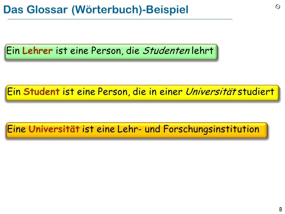 8 Das Glossar (Wörterbuch)-Beispiel Ein Lehrer ist eine Person, die Studenten lehrt Ein Student ist eine Person, die in einer Universität studiert Eine Universität ist eine Lehr- und Forschungsinstitution