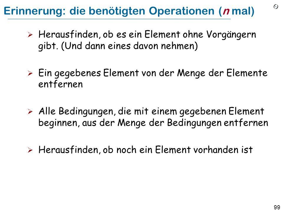 99 Erinnerung: die benötigten Operationen (n mal) Herausfinden, ob es ein Element ohne Vorgängern gibt.