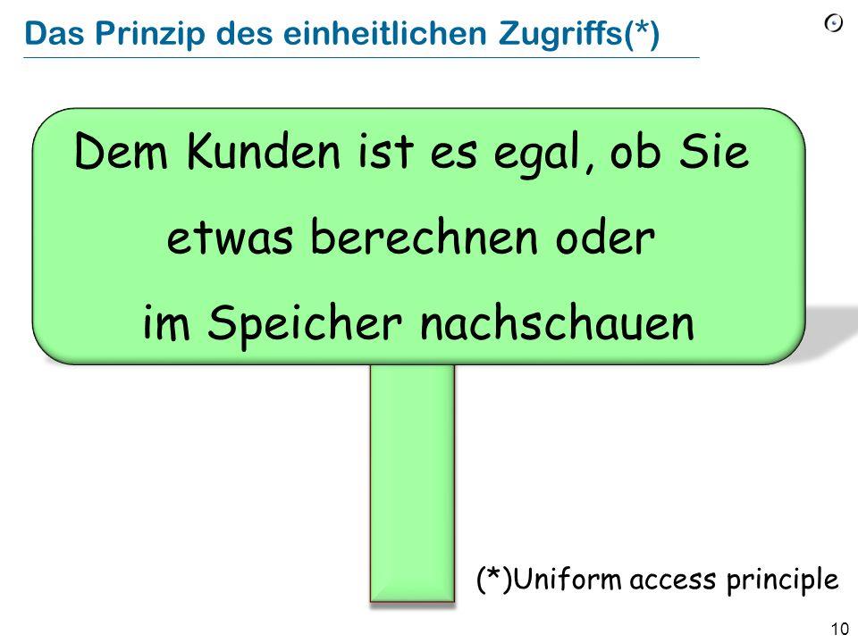 10 Das Prinzip des einheitlichen Zugriffs(*) Dem Kunden ist es egal, ob Sie etwas berechnen oder im Speicher nachschauen (*)Uniform access principle