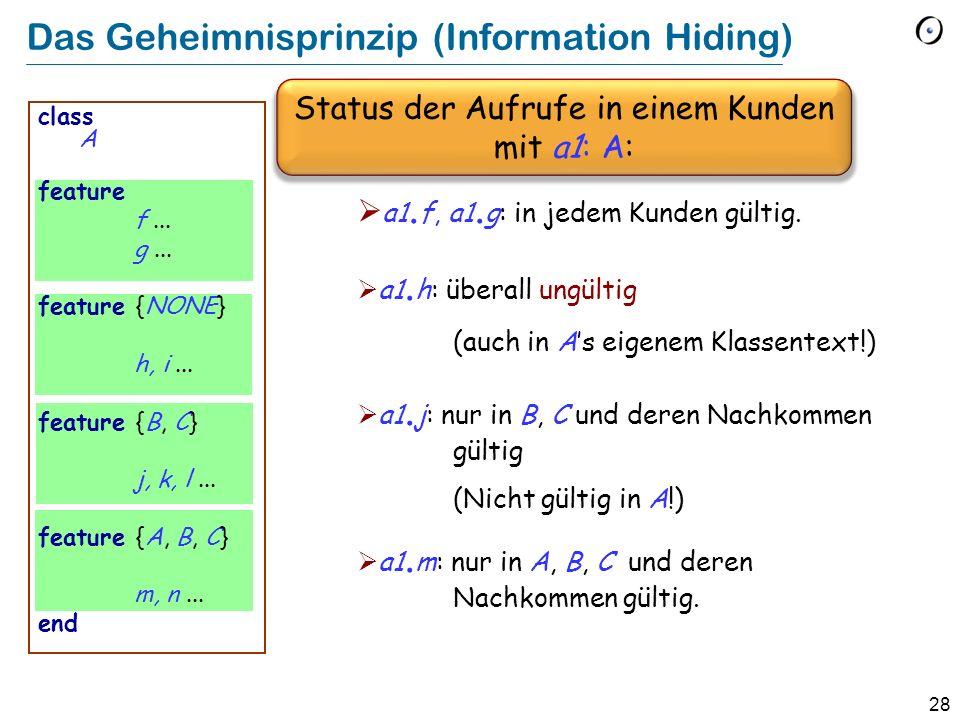 28 Status der Aufrufe in einem Kunden mit a1: A: Das Geheimnisprinzip (Information Hiding) class A feature f... g... feature {NONE} h, i... feature {B