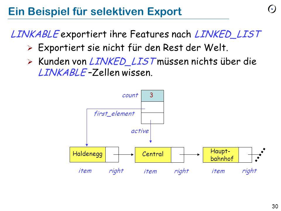 30 Ein Beispiel für selektiven Export LINKABLE exportiert ihre Features nach LINKED_LIST Exportiert sie nicht für den Rest der Welt. Kunden von LINKED
