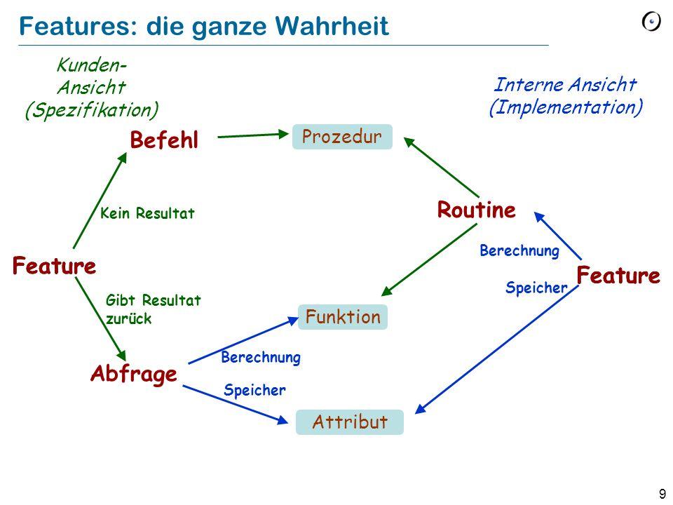 9 Feature Feature Features: die ganze Wahrheit Befehl Abfrage Feature Funktion Kein Resultat Speicher Berechnung Kunden- Ansicht (Spezifikation) Inter