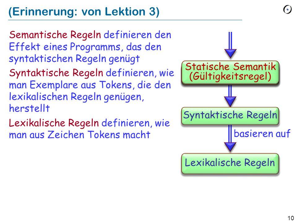 10 (Erinnerung: von Lektion 3) Semantische Regeln definieren den Effekt eines Programms, das den syntaktischen Regeln genügt Syntaktische Regeln defin