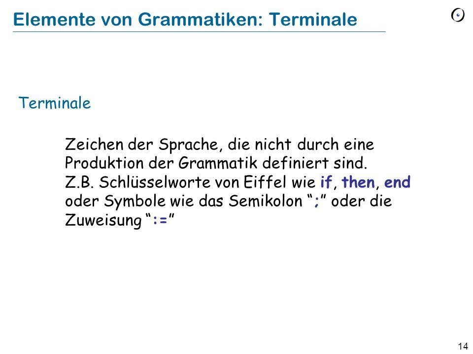 14 Elemente von Grammatiken: Terminale Terminale Zeichen der Sprache, die nicht durch eine Produktion der Grammatik definiert sind. Z.B. Schlüsselwort