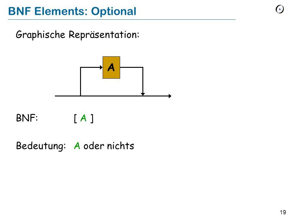 19 Graphische Repräsentation: BNF:[ A ] Bedeutung:A oder nichts BNF Elements: Optional A