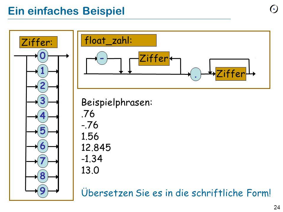 24 Ein einfaches Beispiel Ziffer float_zahl: Ziffer: Beispielphrasen:.76 -.76 1.56 12.845 -1.34 13.0 Übersetzen Sie es in die schriftliche Form! 0 1 2