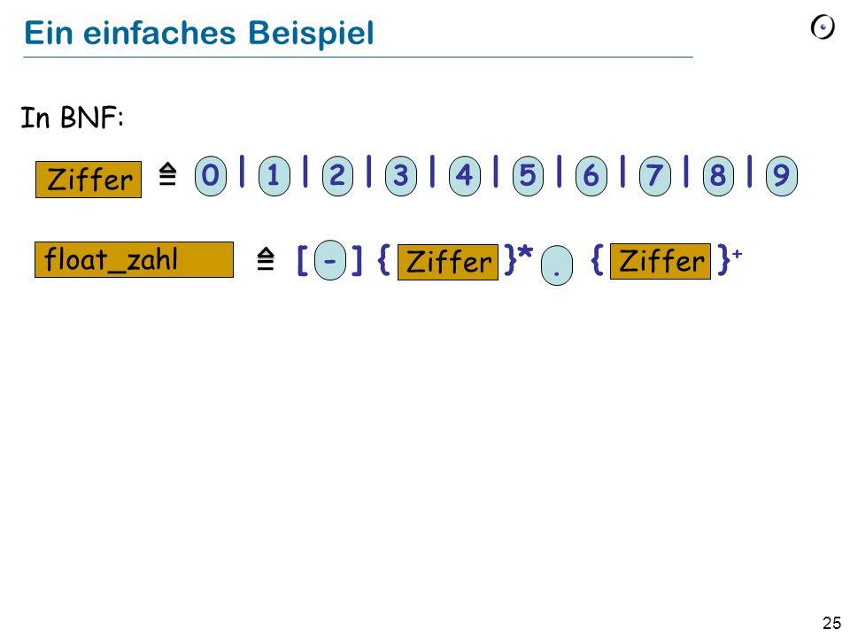 25 Ein einfaches Beispiel In BNF: [ ] { }* { } + 0 float_zahl Ziffer | 1 | 2 | 3 | 4 | 5 | 6 | 7 | 8 | 9 -. = =