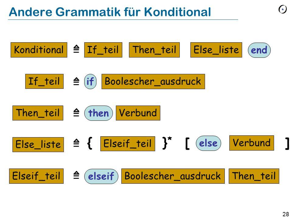 28 Andere Grammatik für Konditional Konditional If_teil Then_teil Else_liste Elseif_teil Boolescher_ausdruck if If_teilThen_teilElse_liste end Verbund