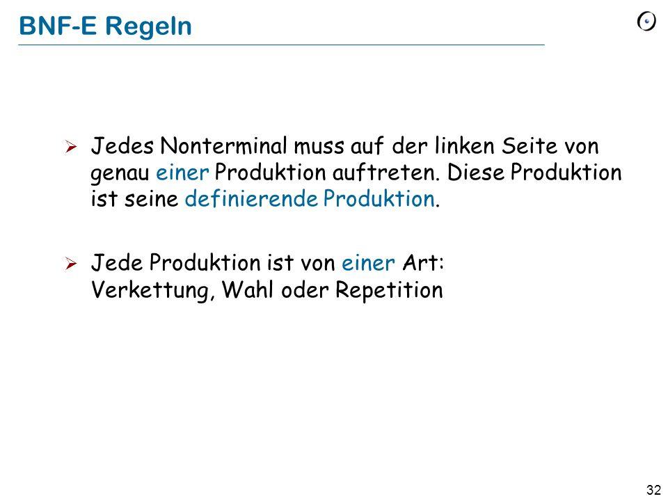 32 BNF-E Regeln Jedes Nonterminal muss auf der linken Seite von genau einer Produktion auftreten. Diese Produktion ist seine definierende Produktion.