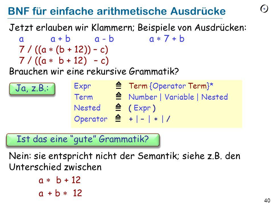 40 BNF für einfache arithmetische Ausdrücke Expr Term {Operator Term}* TermNumber | Variable | Nested Nested ( Expr ) Operator+ | – | | / Jetzt erlaub