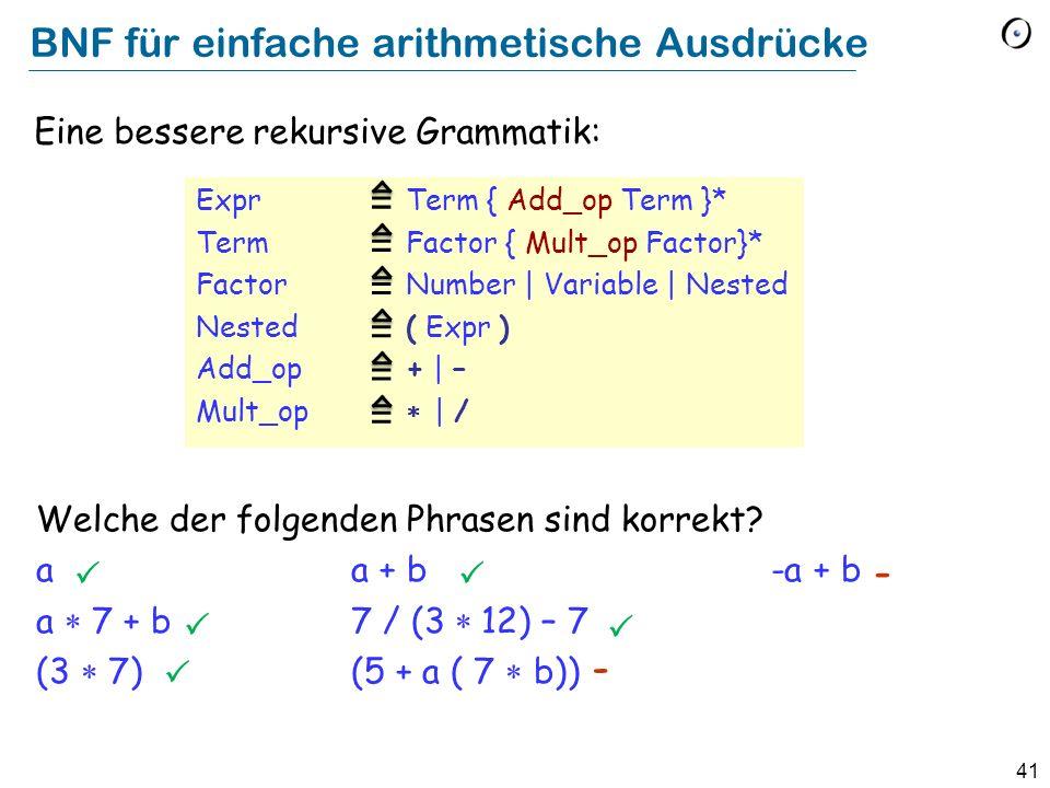 41 BNF für einfache arithmetische Ausdrücke Eine bessere rekursive Grammatik: Expr Term { Add_op Term }* Term Factor { Mult_op Factor}* Factor Number