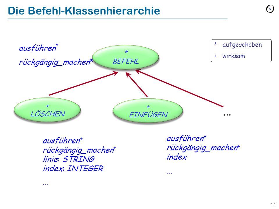11 Die Befehl-Klassenhierarchie ausführen * rückgängig_machen* … ausführen + rückgängig_machen + linie: STRING index: INTEGER...