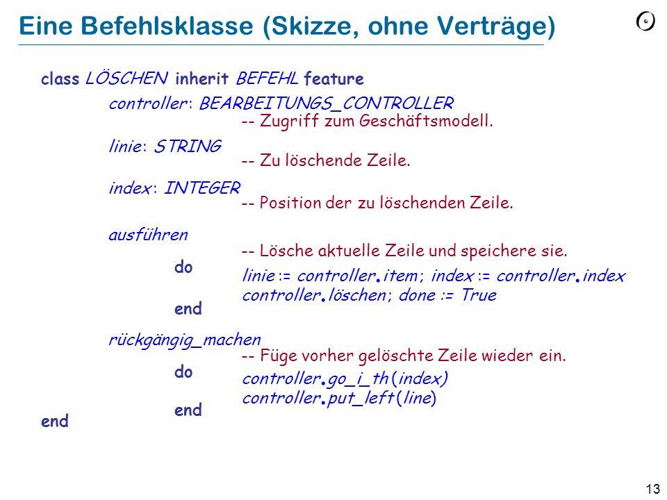13 Eine Befehlsklasse (Skizze, ohne Verträge) class LÖSCHEN inherit BEFEHL feature controller : BEARBEITUNGS_CONTROLLER -- Zugriff zum Geschäftsmodell.