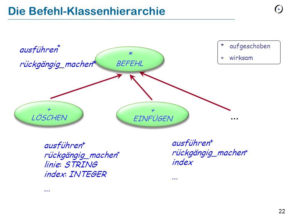 22 Die Befehl-Klassenhierarchie ausführen * rückgängig_machen* … ausführen + rückgängig_machen + linie: STRING index: INTEGER...