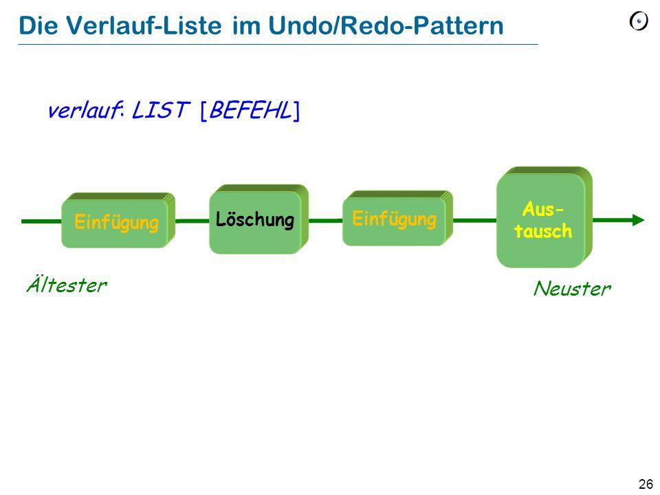 26 Die Verlauf-Liste im Undo/Redo-Pattern verlauf: LIST [BEFEHL] Ältester Neuster Löschung Aus- tausch Einfügung